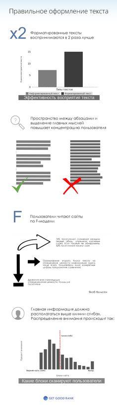 инфографика - форматирование текста