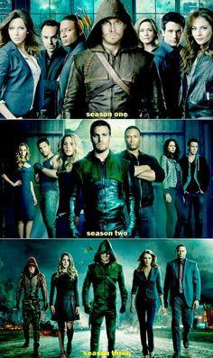 Arrow through the seasons