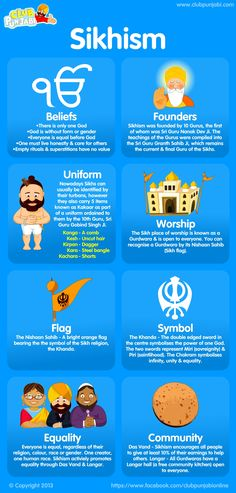 Sikh...they are NOT Muslims....I pray for God to be with them as stupid,  ignorant people discriminate and even kill these people because they think they are muslim....educate yourselves people!!! That's why I'm posting this....many of them turn to Christianity,  many I know personally...pray for their protection as well.