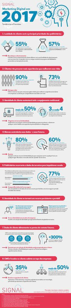 Infográfico: tendências do Marketing Digital em 2017 | tutano