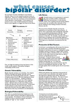 graph of bipolar disorders dsm 5 - Google Search