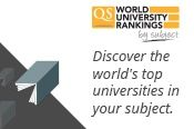 NEWS FLASH: Welcome to the QS World University Rankings® 2015/16. Use the interactive ranking table to explore the world's top universities, with options to sort the results by country, region and subject area.
