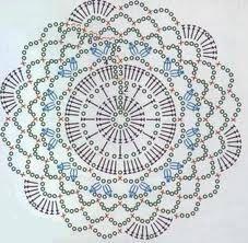 crochet mandala diagram - Bing Resimler