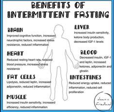Alternative Health, Alternative Medicine, Ketone Bodies, Growth Hormone, Reduce Inflammation, Gain Muscle, Intermittent Fasting, Stress, Blood