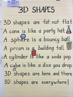 Meet Miss Parker: SPRING SALE & Common Core Math! 3D Shapes FUN!