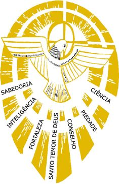 Jesus Fonte de Luz: OS SETE DONS DO ESPÍRITO SANTO