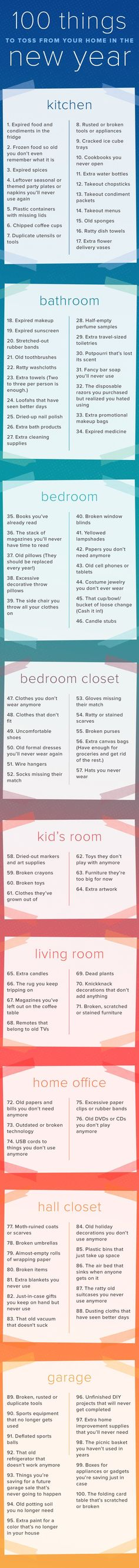 Getting rid of the clutter and organized with this list of things to toss from the bedroom, living room, kitchen, office, bathroom and more.