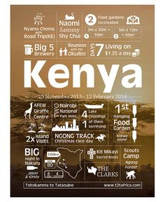 T2T Expedition Trip Summary Infographic - Kenya. We ended up staying a LOT longer than planned and it wasn't always easy BUT it did teach many lessons necessary to embrace, enhance and enjoy our journey. www.t2tafrica.com