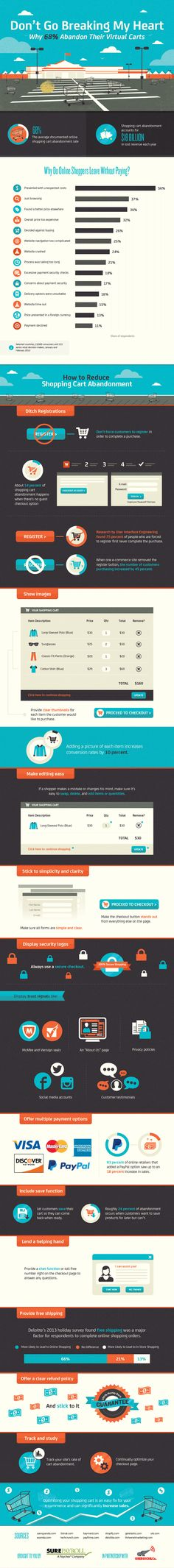 Don't Go Breaking My Heart Why 68% Abandon Their Virtual Carts #infographic #Marketing #Business #Ecommerce