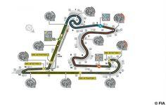 Zonas de DRS para el GP de China