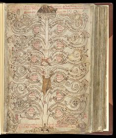 Crucifixion. Full-page drawing of the Crucifixion with a tree of life (abor vitae/lignum vitae) with verses. The tree holds the crucified Christ, his wounds bleeding, and sprouts twelve branches. Each branch is labelled with stages of the Passion or suffering of Jesus when he died. At their ends, the branches grow leaves which represent the 'fruit' of the tree in the form of virtues.  (Harley 5234 f.5). (British Library)