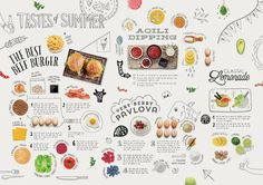 Universal Favourite's The Wrap Up Food Graphic Design, Food Menu Design, Restaurant Menu Design, Editorial Layout, Editorial Design, Recipe Graphic, Recipe Book Design, Pamphlet Design, Kids Menu