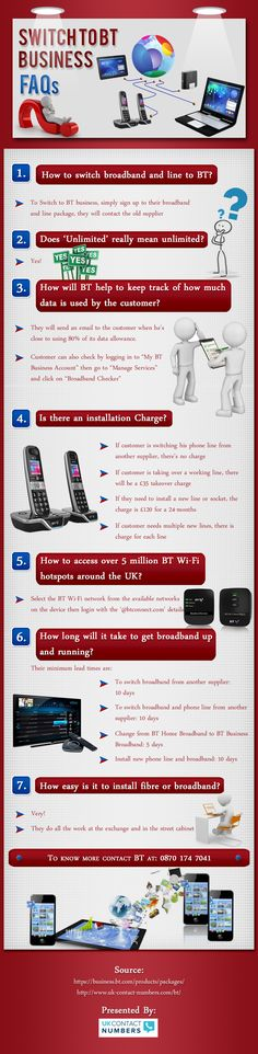 Some Of The General Things To Know About #BritishTelecommunications – #Infographic