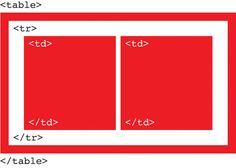 Master HTML typography in email | Web design | Creative Bloq