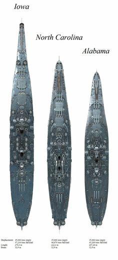 Comparisons of the 3 US Navy battleships-classes: Iowa, North Carolina and Alabama types! Navy Military, Military Art, Military History, Uss North Carolina, Uss Iowa, Us Battleships, Us Navy Ships, Naval History, United States Navy