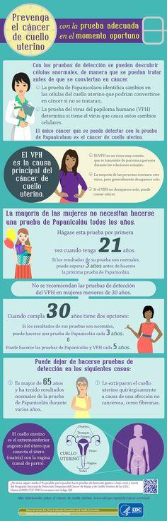 """Infografía titulada """"Prevenga el cáncer de cuello uterino"""". A continuación el texto de la infografía"""