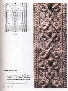 Образцы вязания спицами. Араны, переплеты - вдохновение рукодельницы