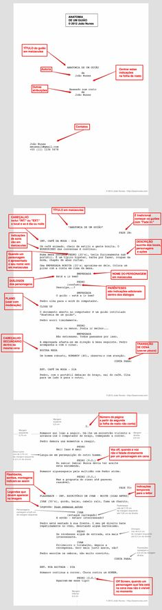 Video How To Write A Play Script  Projects To Try