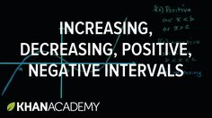 Introduction to increasing, decreasing, positive or negative intervals |...