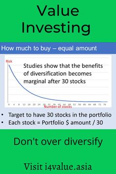 Value Investing, Investing In Stocks, Fundamental Analysis, Technical Analysis, Dividend Investing, Stock Portfolio, Behavioral Issues, Asset Management, Stock Market