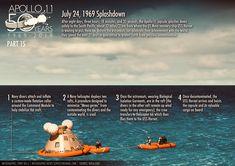Apollo 11 & Apollo 12 moon landing infographic poster on Behance Uss Hornet, Rock Identification, Apollo 11 Moon Landing, Apollo Space Program, Apollo 13, Apollo Missions, Good Old Times, Space Race, Poster On