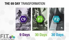 Never too late to improve for fitness Forever Living has a 3 Level program starting with the. C9 Which will help you begin to remove stored toxins in your body and make you feel lighter and more energized.   F.I.T. 1 will change the way you think and feel about nutrition and exercise and also teach you how to make your weight-loss sustainable.   F.I.T. 2 will help you build lean muscle and tone your body and complete your transformation.