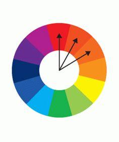 Средний контраст: аналогичные цвета, соседние на цветовом круге.