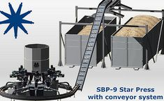 Do you have Solid recovered fuel (SRF) or refuse derived fuel (RDF)? Make briquettes out of solid waste using C. Nielsen briquetting machines - start here Anaerobic Digestion, Waste To Energy, Conveyor System, Hazardous Waste, Solid Waste, How To Increase Energy