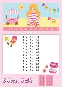 #timestables free #printables from Lottie Dolls