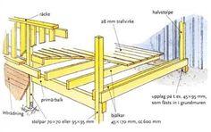 Bygga trädäck - Trätrall - viivilla.se