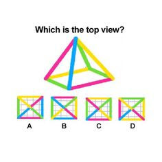 Which is the top view?  #Seoppcguru