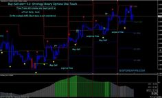 Elite options binary trading strategy 60 seconds