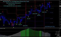 2 60 second binary options trading strategy indicators