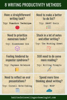 This graphic displays 8 common writing challenges and 8 writing productivity methods to try out. Research Writing, Academic Writing, Writing Resources, Essay Writing, Writing A Book, Writing Prompts, Writing Studio, Thesis Writing, Teaching Strategies