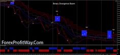 download Binary Divergence Boom trading system for mt4 - http://forexprofitway.com/download-binary-divergence-boom-trading-system-for-mt4/