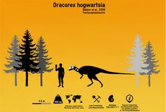 #Dracorex hogwartsia