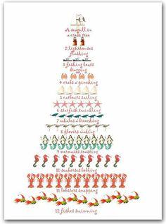 12 Days of A Coastal Christmas !