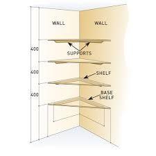 20+ DIY Corner Shelves to Beautify Your Awkward Corner #DIY #CornerShelves #Corner #Shelf #Beauty #HomeDecor #Ideas