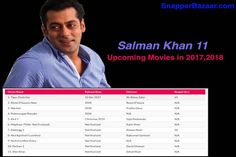 Salman Khan Upcoming Movies list With Release Date. This man create brand in one night with star power. Everyone is waiting for his marriage