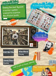 Dewey Decimal System - great glog for teaching Dewey
