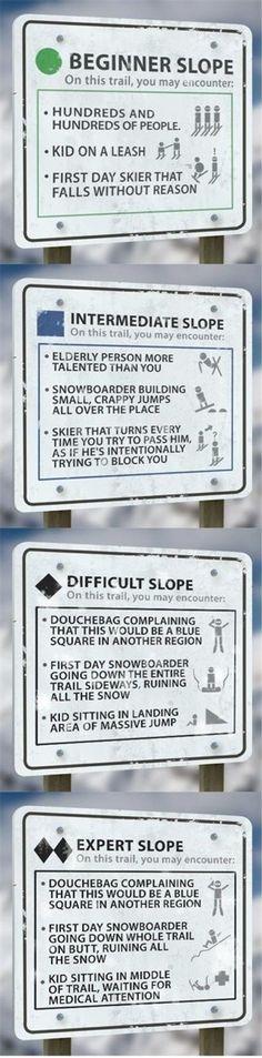 Ski Levels Explained