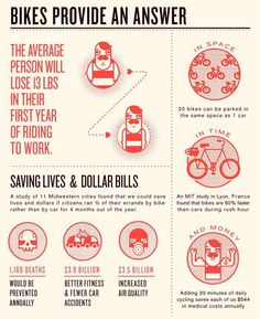 Bikes Provide An Answer - #infographic from AWCC - Abilene Women's Cycling Connection