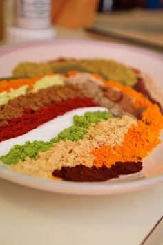 MELOMEALS: Ethiopian Spice Recipes