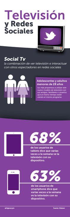 Televisión y redes sociales, Social Media, infografía, infographic.  http://lawebdesignos.com/blog/?p=585