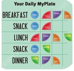 ......my plate More