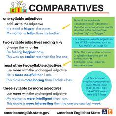 COMPARATIVES in English #learnenglish https://plus.google.com/+AntriPartominjkosa/posts/if5crtag56R