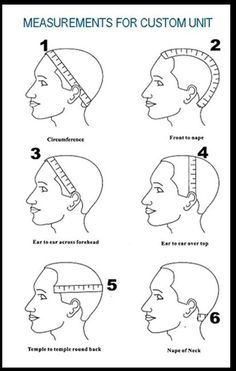 buy wigs on line,how to measure head when buy a wig!