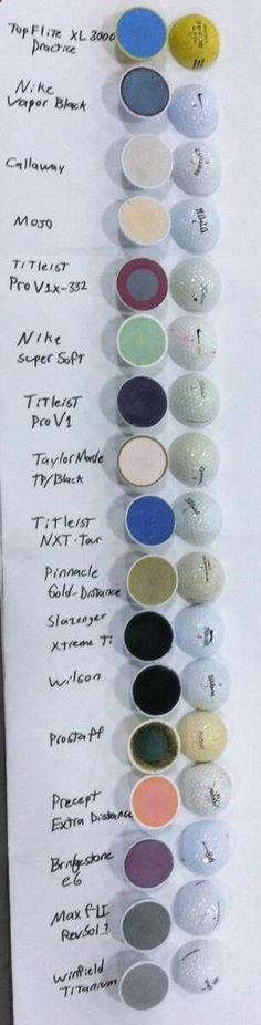 Golf Balls - What's inside your golf ball ? Re-pinned by www.apebrushes.com. GREENS BRUSHES THAT REALLY WORK!