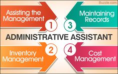 Objectives for Administrative Assistants And the Skills They Need - Career Stint Transaction Coordinator, Administrative Assistant, Resume, No Response, Insight, Management, Challenges, Real Estate, How To Apply