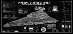 Star destroyer | Star Destroyer SpecPlate – NOW AVAILABLE